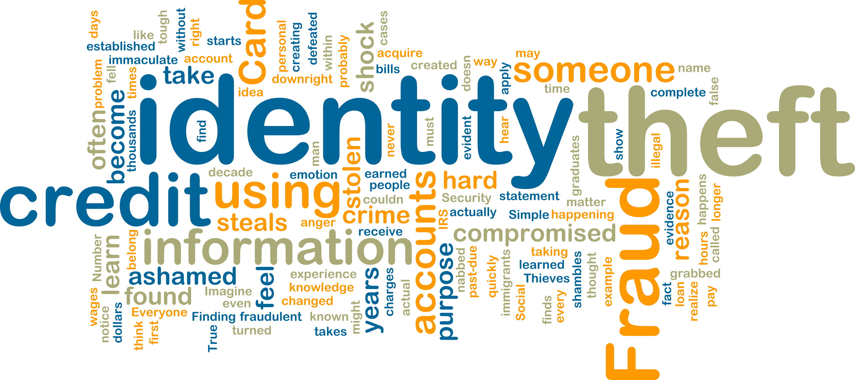 what is involved in identity theft Identity theft occurs when someone gains unauthorized access to your personally  identifying information – such as your name, social security.