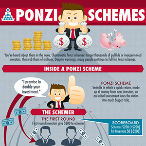 bernie madoff ponzi scheme 2 essay Accountancy business and the public interest 2016 122 bernard madoff's 'ponzi scheme': bernie madoff's auditing was executed by an unknown accounting firm.